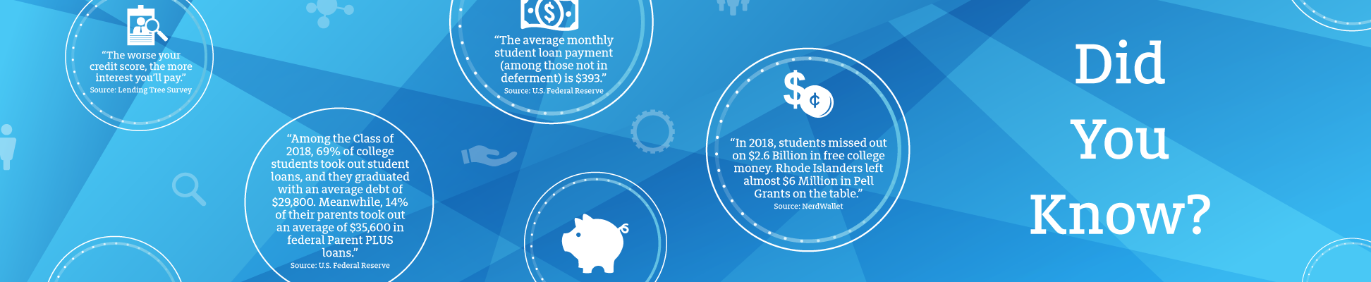 Facts About Paying for College