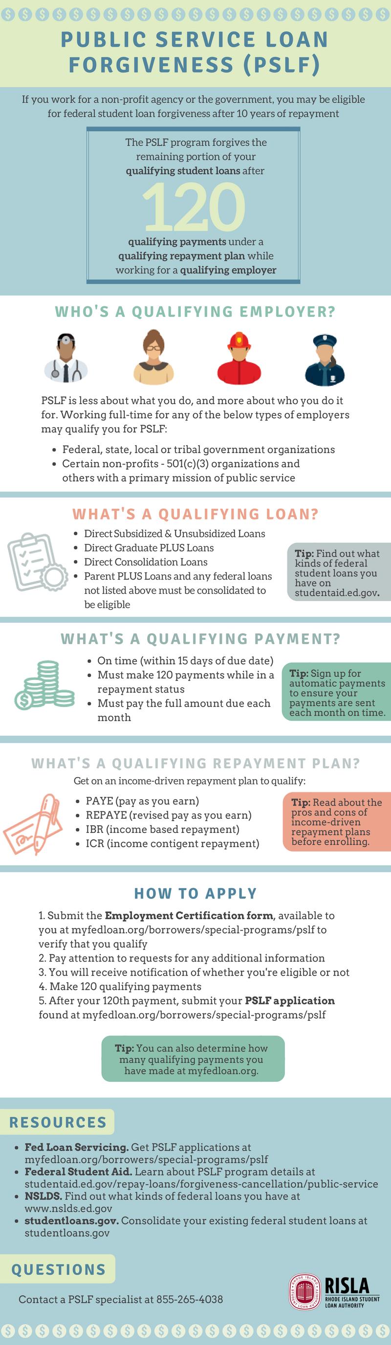 Public Service Loan Forgiveness Pslf Employment Certification Form