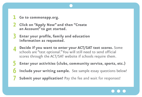 Apply for college with common application